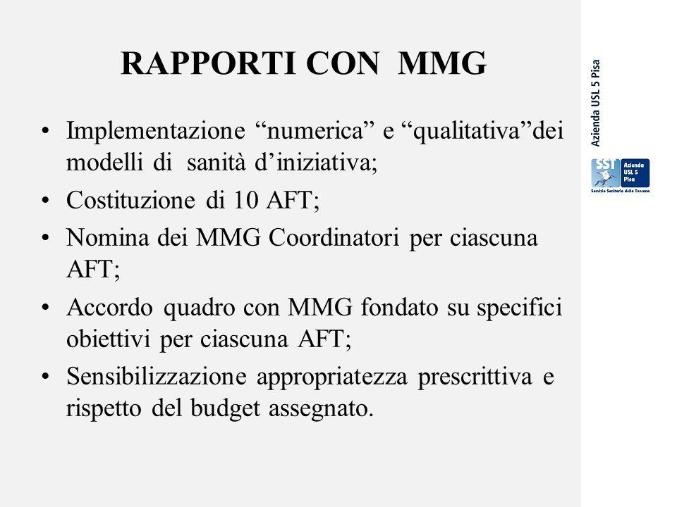 RAPPORTI CON MMG Implementazione numerica e qualitativa dei modelli di sanità d'iniziativa; Costituzione di 10 AFT;