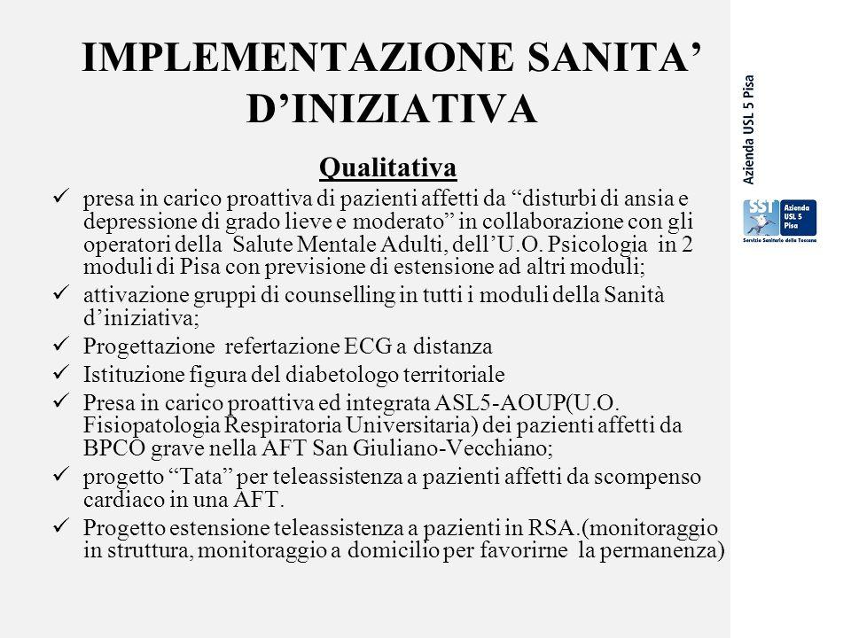 IMPLEMENTAZIONE SANITA' D'INIZIATIVA