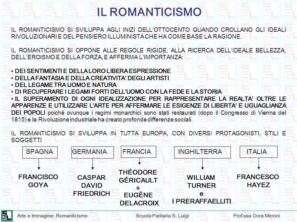IL ROMANTICISMO SPAGNA GERMANIA FRANCIA INGHILTERRA ITALIA THÉODORE