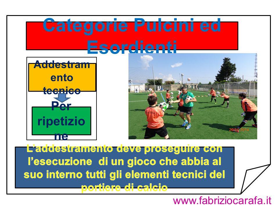 Categorie Pulcini ed Esordienti