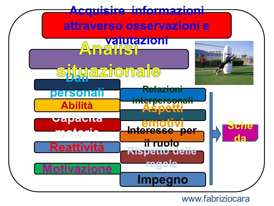 Acquisire informazioni attraverso osservazioni e valutazioni