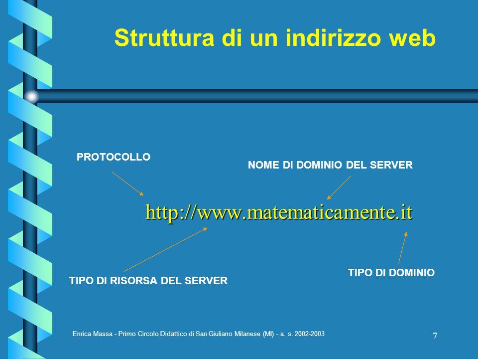 Struttura di un indirizzo web