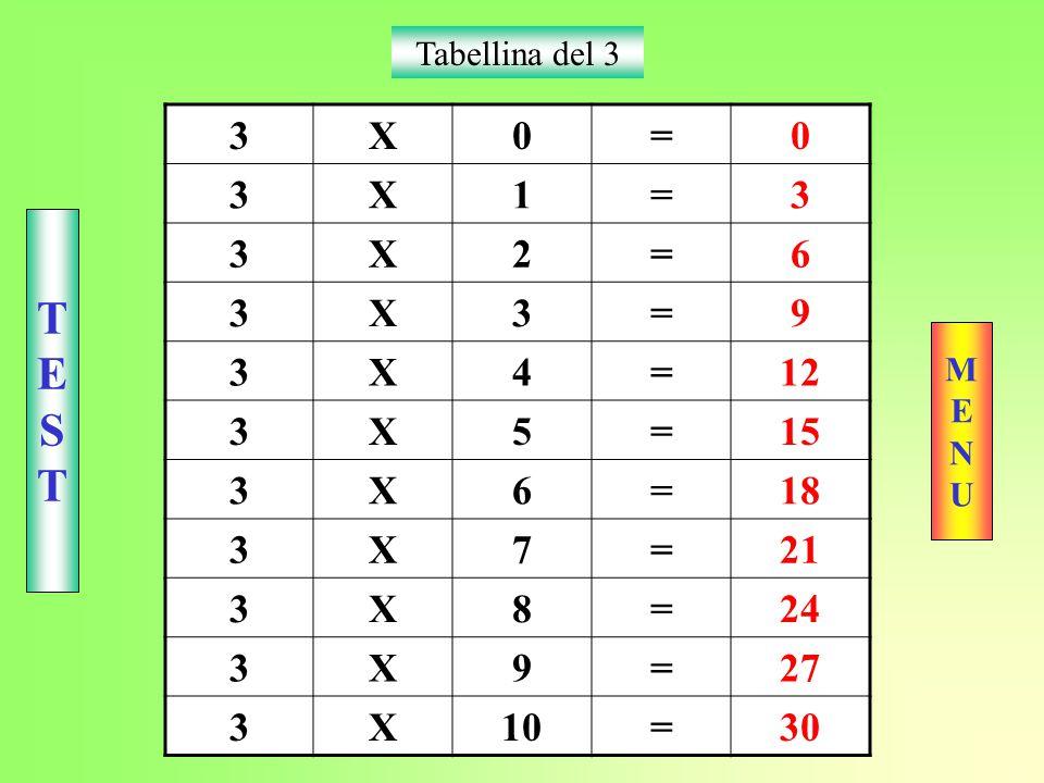 Tabellina del 3 3 X = 1 2 6 9 4 12 5 15 18 7 21 8 24 27 10 30 T E S M E N U