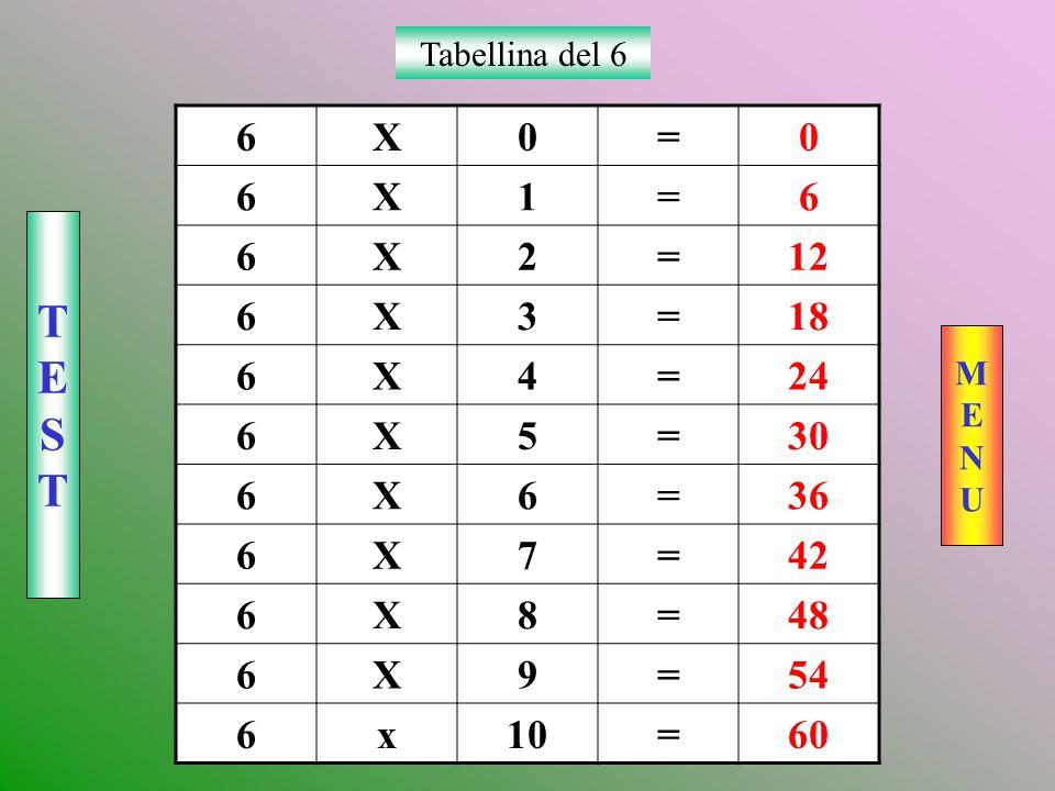 Tabellina del 6 6 X = 1 2 12 3 18 4 24 5 30 36 7 42 8 48 9 54 x 10 60 T E S M E N U