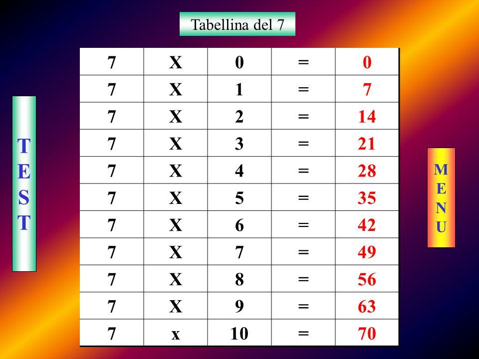 Tabellina del 7 7 X = 1 2 14 3 21 4 28 5 35 6 42 49 8 56 9 63 x 10 70 T E S M E N U