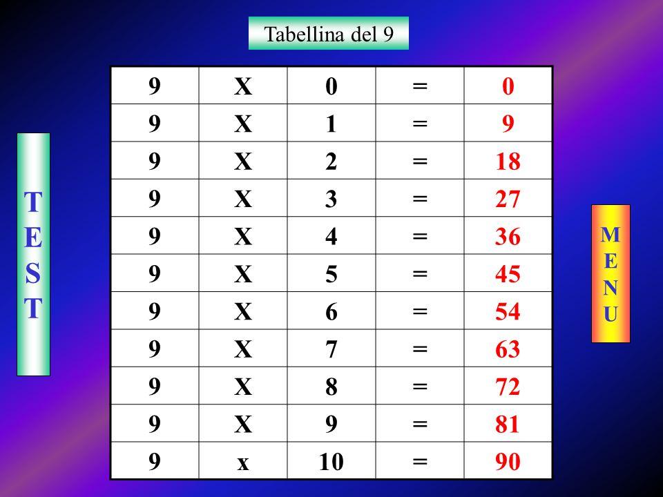 Tabellina del 9 9 X = 1 2 18 3 27 4 36 5 45 6 54 7 63 8 72 81 x 10 90 T E S M E N U