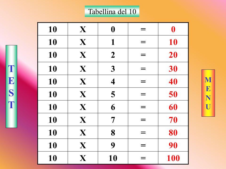 Tabellina del 10 10 X = 1 2 20 3 30 4 40 5 50 6 60 7 70 8 80 9 90 100 T E S M E N U