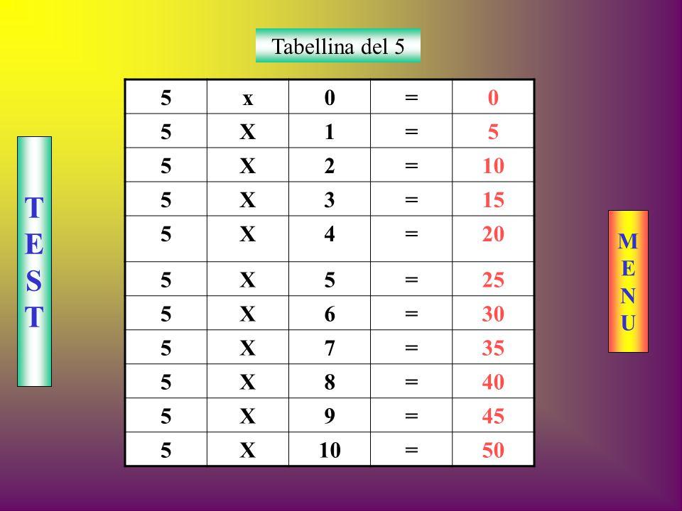 Tabellina del 5 5 x = X 1 2 10 3 15 4 20 25 6 30 7 35 8 40 9 45 50 T E S M E N U