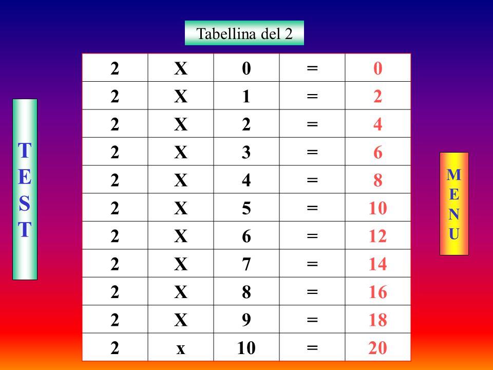 T E S 2 X = 1 4 3 6 8 5 10 12 7 14 16 9 18 x 20 Tabellina del 2 M E N