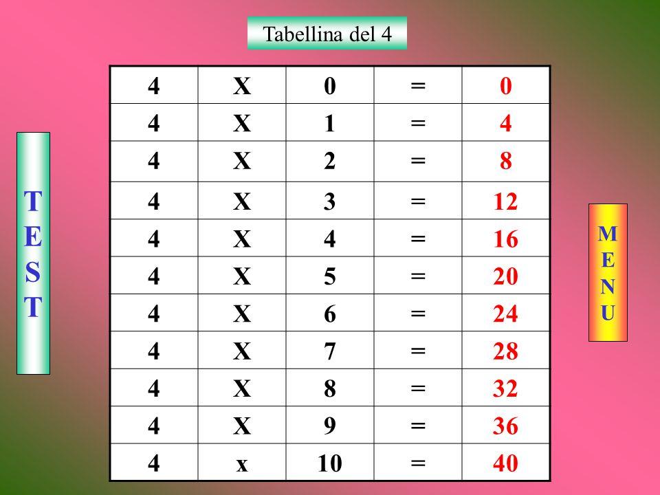 Tabellina del 4 4 X = 1 2 8 3 12 16 5 20 6 24 7 28 32 9 36 x 10 40 T E S M E N U