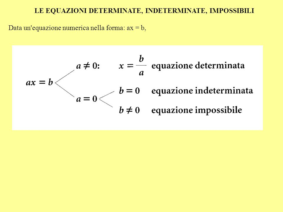 LE EQUAZIONI DETERMINATE, INDETERMINATE, IMPOSSIBILI