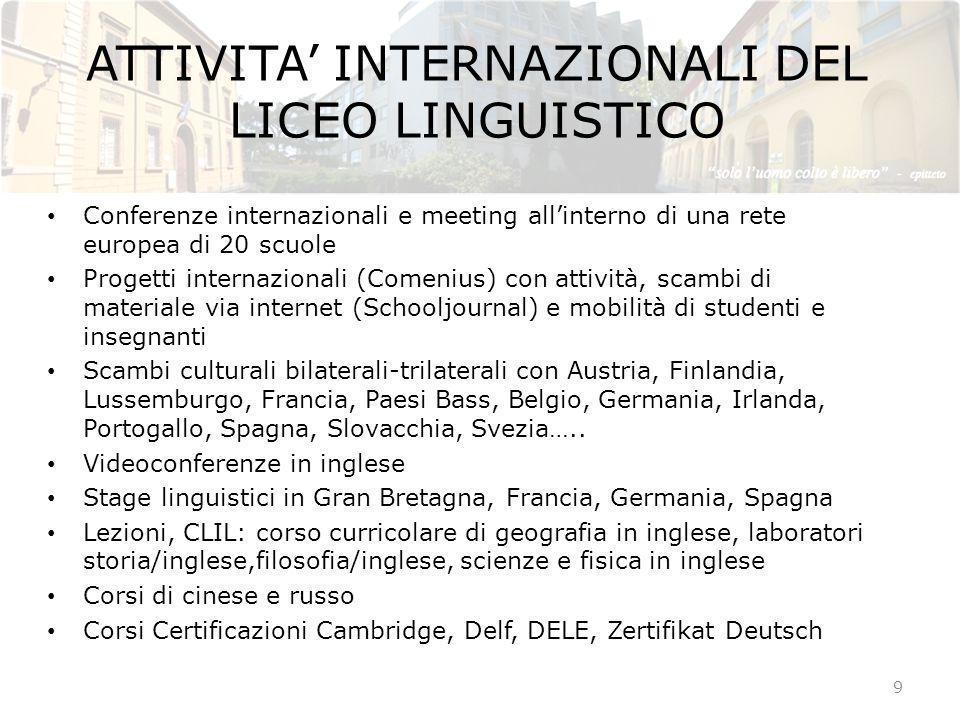 ATTIVITA' INTERNAZIONALI DEL LICEO LINGUISTICO