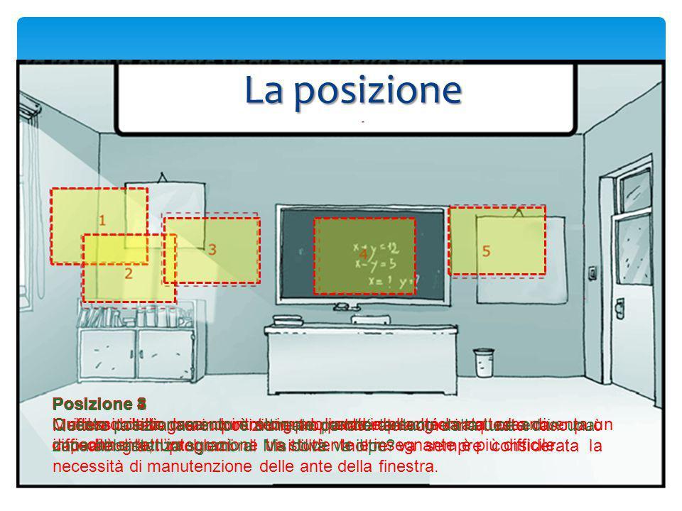 La posizione Posizione 5