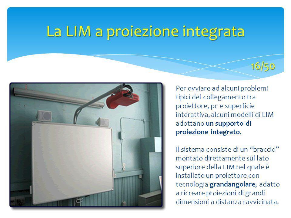 La LIM a proiezione integrata