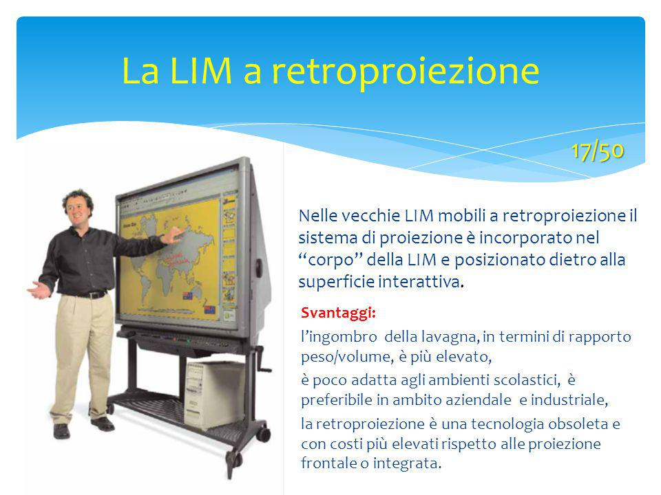 La LIM a retroproiezione