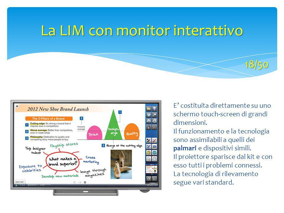 La LIM con monitor interattivo