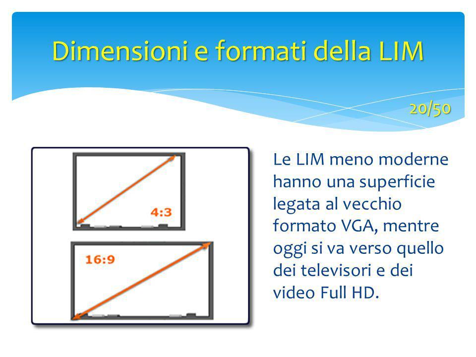 Dimensioni e formati della LIM