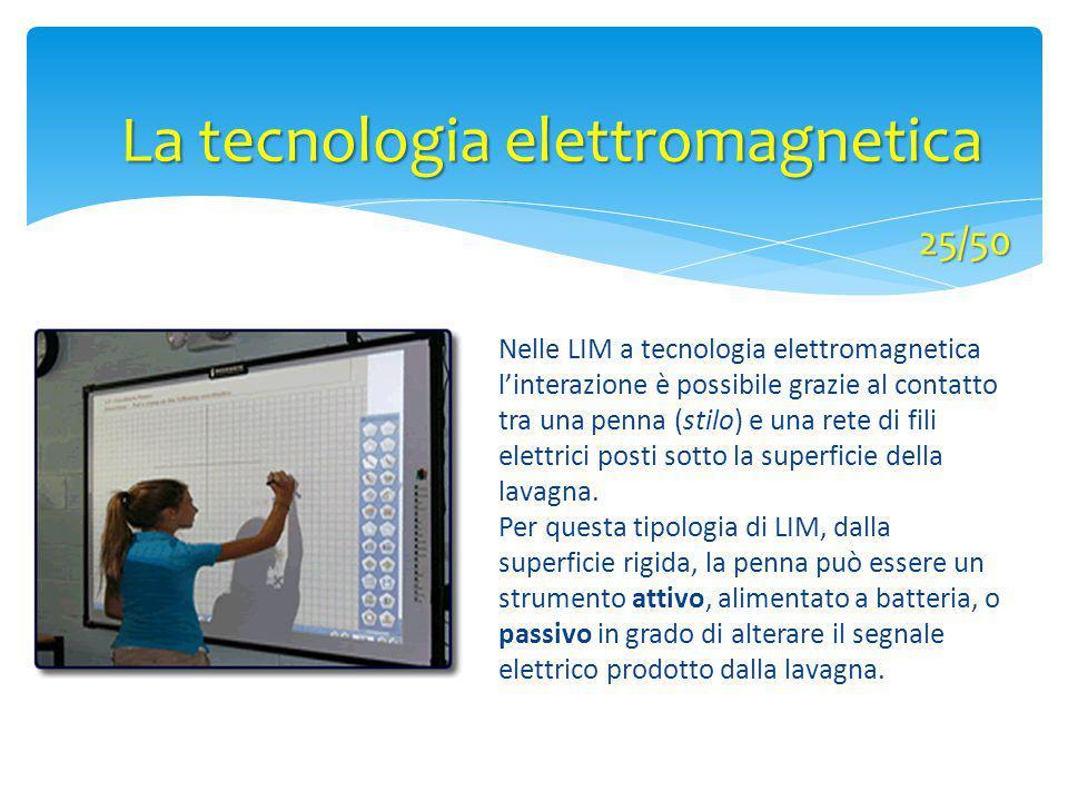 La tecnologia elettromagnetica
