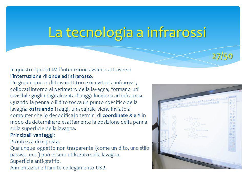 La tecnologia a infrarossi