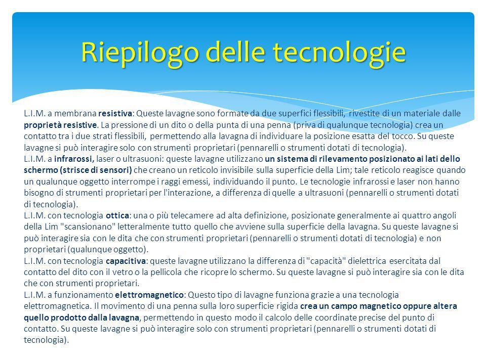 Riepilogo delle tecnologie