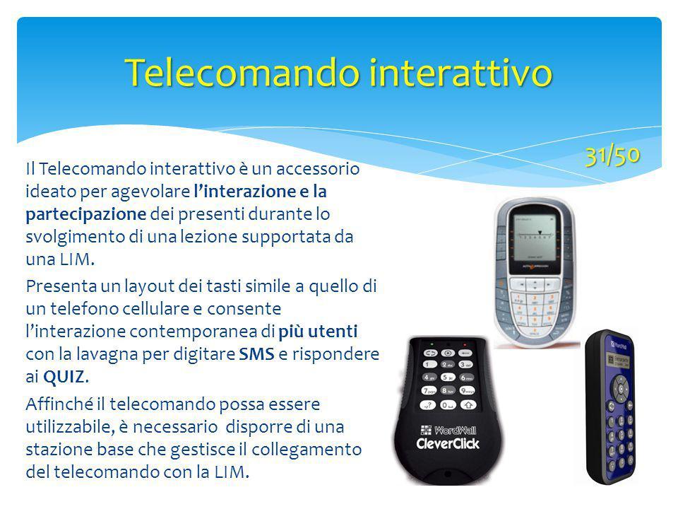 Telecomando interattivo