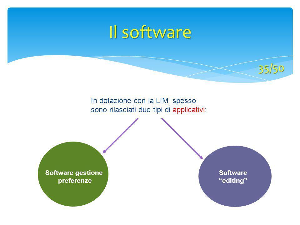 Il software 35/50 In dotazione con la LIM spesso