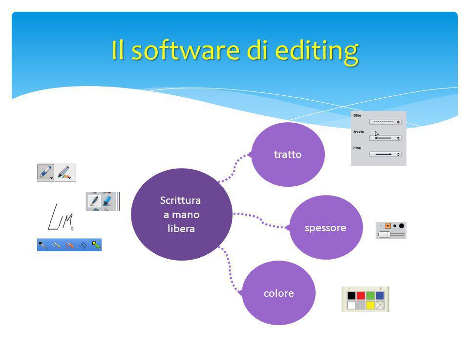 Il software di editing tratto Scrittura a mano libera spessore colore