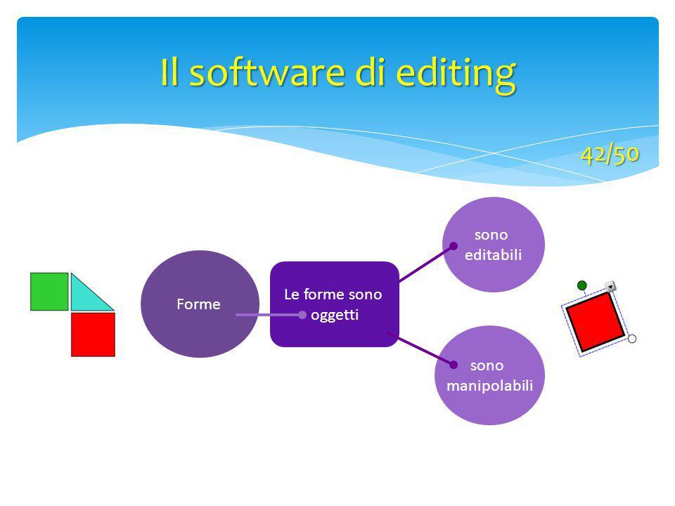 Il software di editing 42/50 sono editabili Forme Le forme sono
