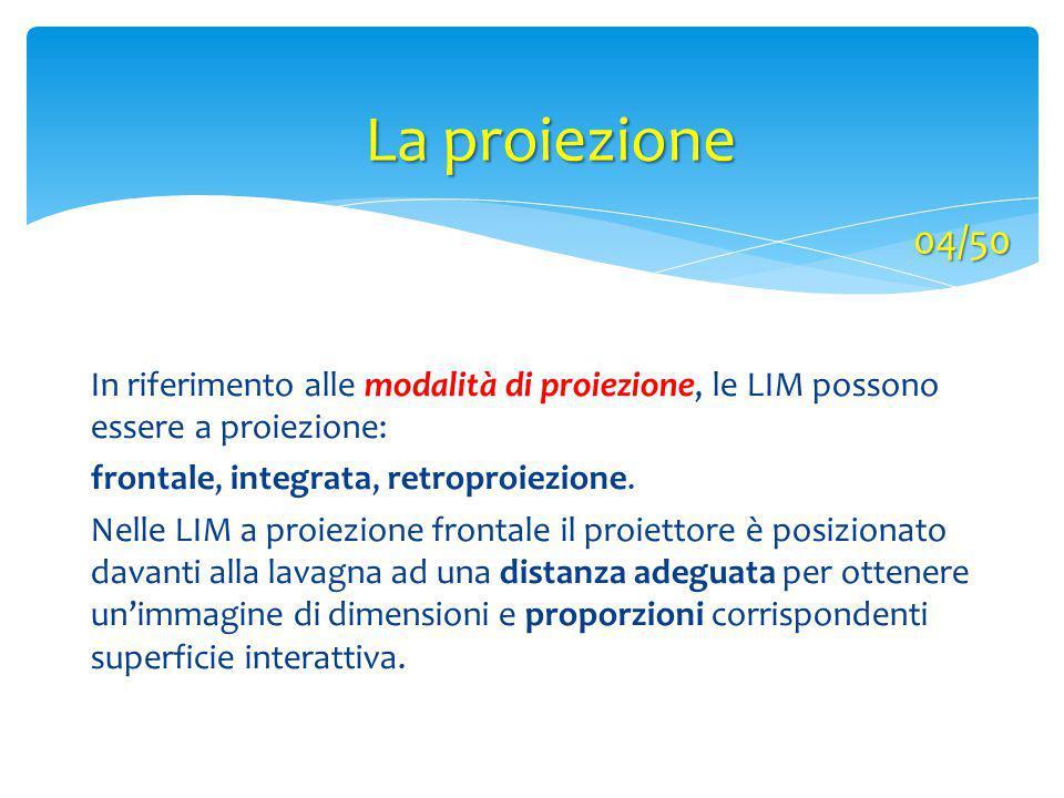 La proiezione 04/50. In riferimento alle modalità di proiezione, le LIM possono essere a proiezione: