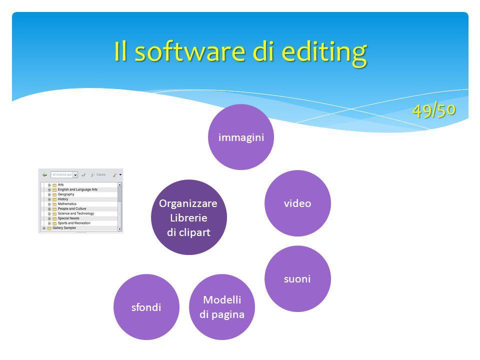 Il software di editing 49/50 immagini video Organizzare Librerie