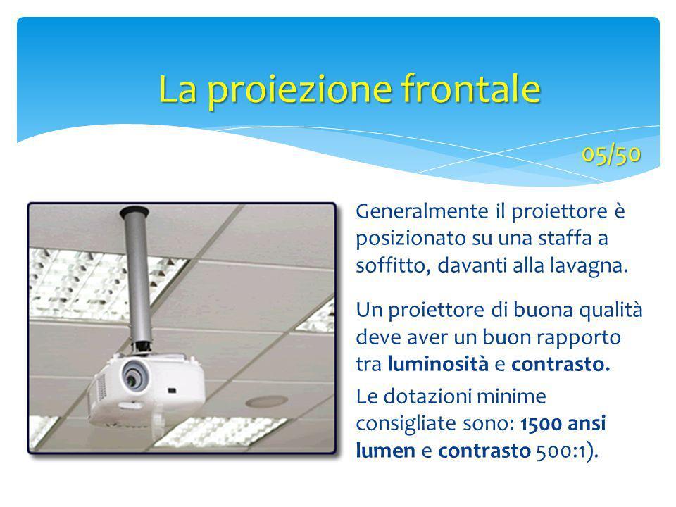 La proiezione frontale
