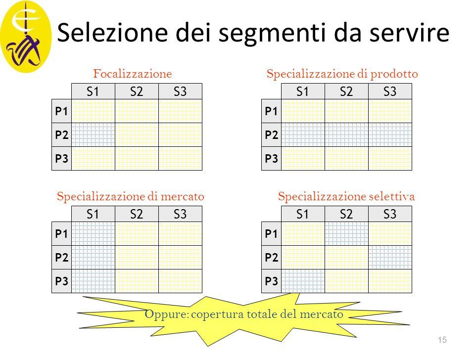 Selezione dei segmenti da servire