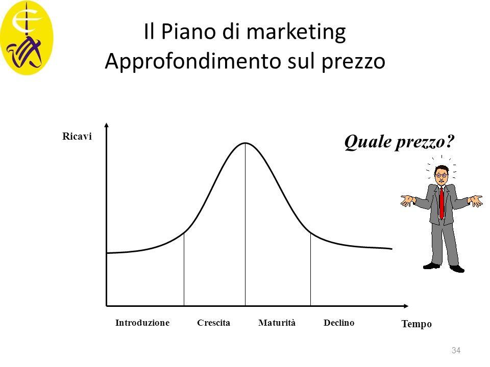 Il Piano di marketing Approfondimento sul prezzo
