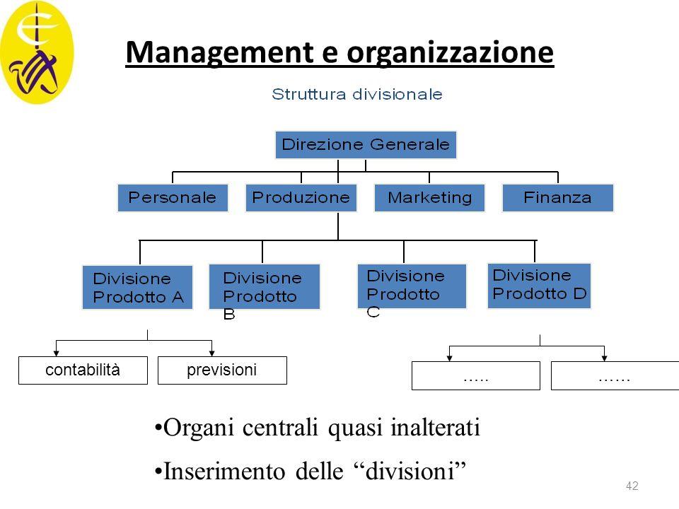 Management e organizzazione
