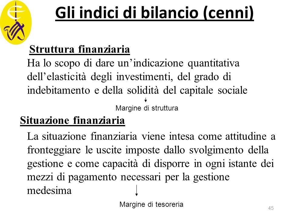 Gli indici di bilancio (cenni)