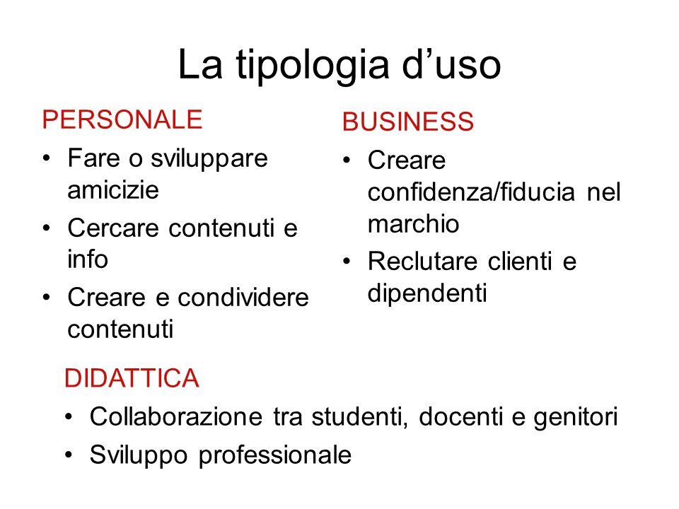 La tipologia d'uso PERSONALE BUSINESS Fare o sviluppare amicizie