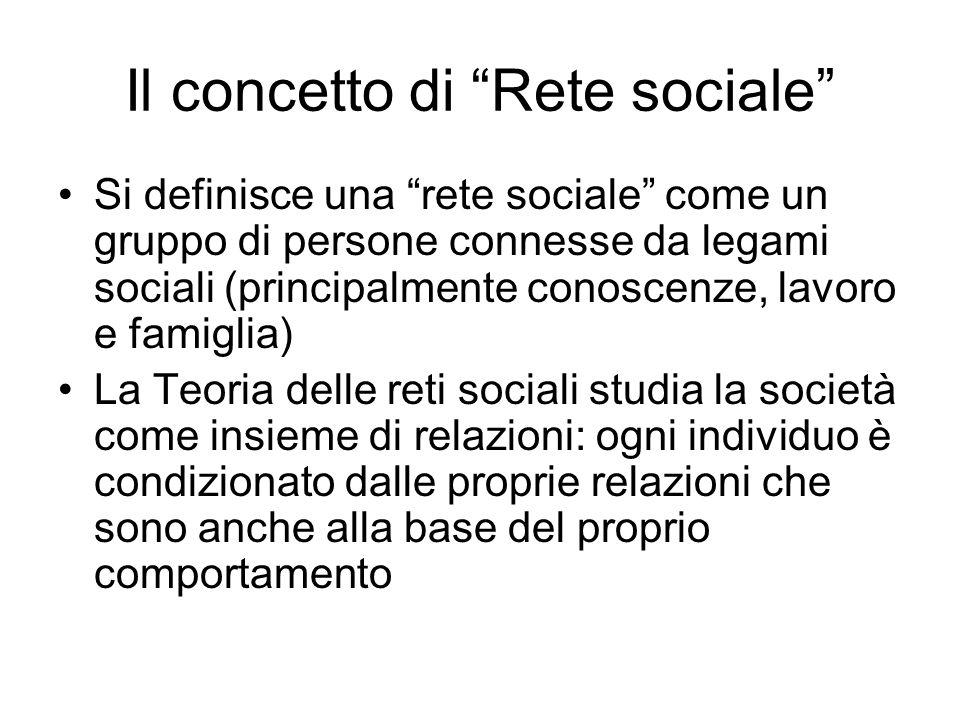 Il concetto di Rete sociale