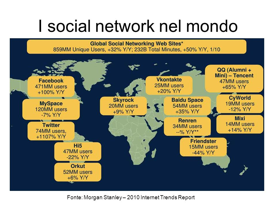 I social network nel mondo