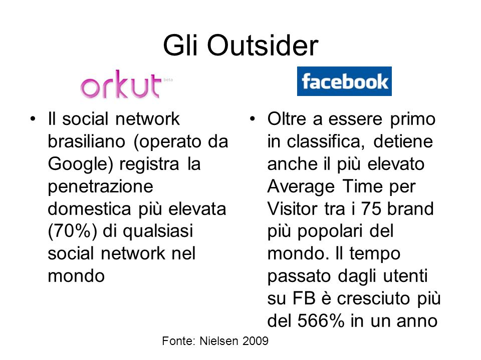 Gli Outsider