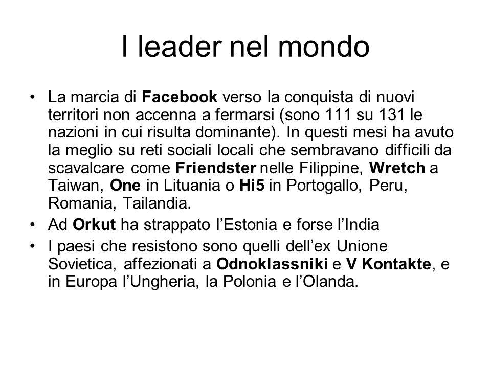 I leader nel mondo