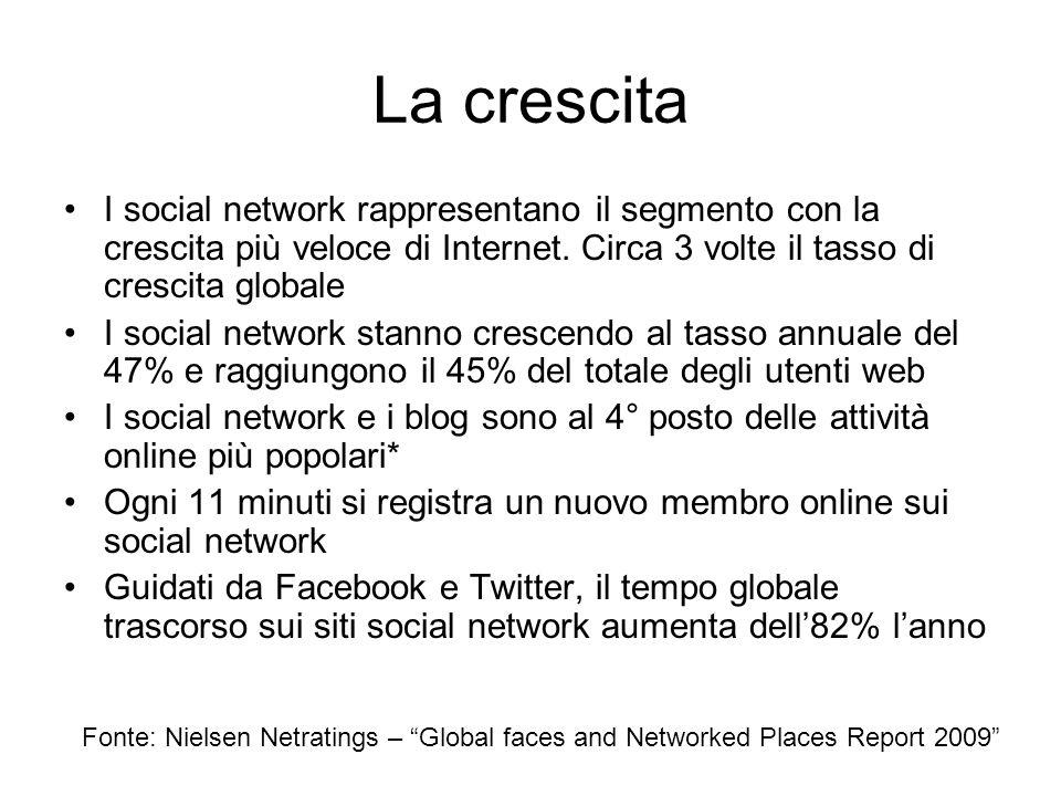La crescita I social network rappresentano il segmento con la crescita più veloce di Internet. Circa 3 volte il tasso di crescita globale.