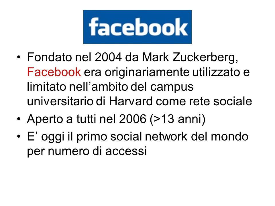 Fondato nel 2004 da Mark Zuckerberg, Facebook era originariamente utilizzato e limitato nell'ambito del campus universitario di Harvard come rete sociale