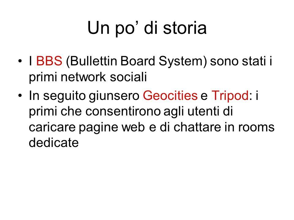Un po' di storia I BBS (Bullettin Board System) sono stati i primi network sociali.