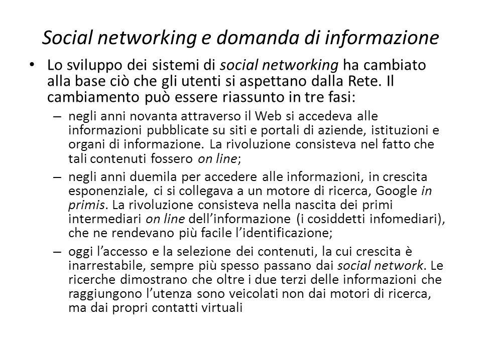 Social networking e domanda di informazione