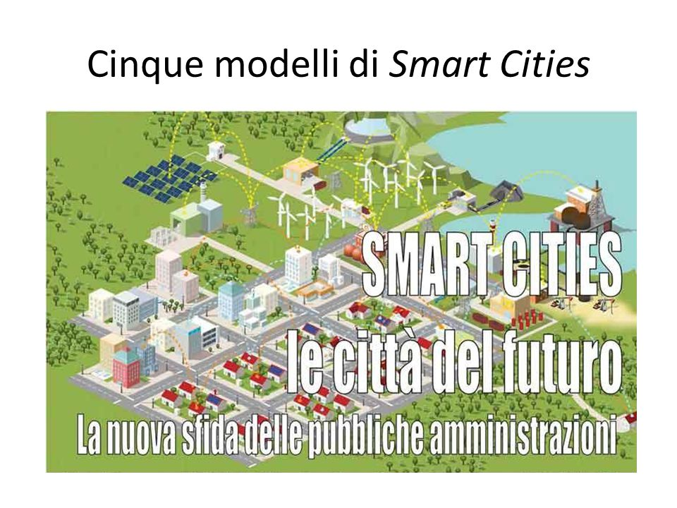 Cinque modelli di Smart Cities