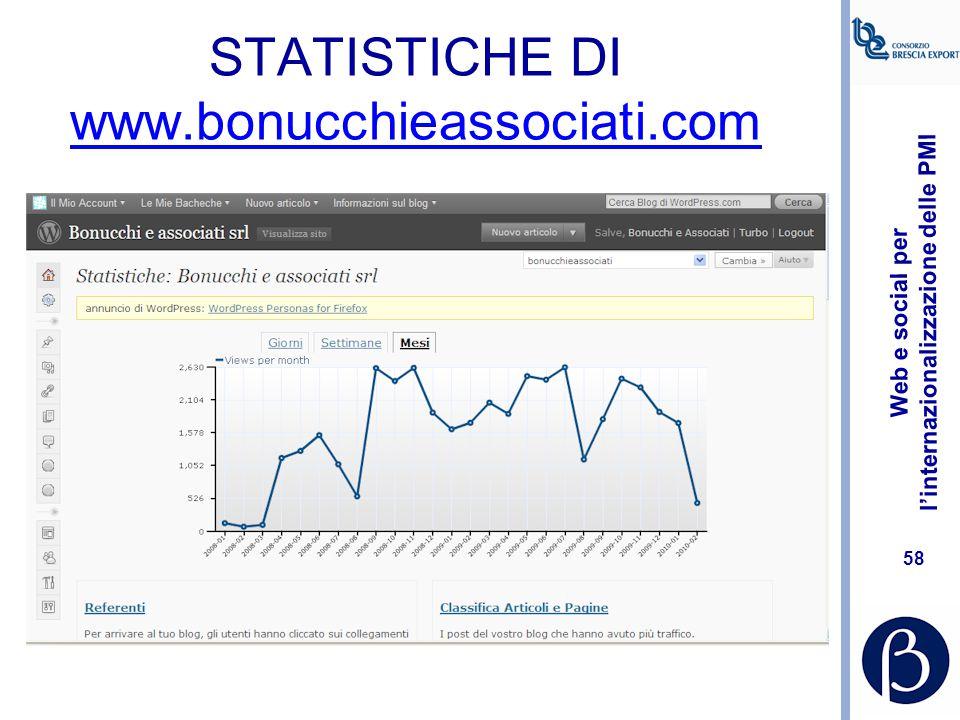 STATISTICHE DI www.bonucchieassociati.com