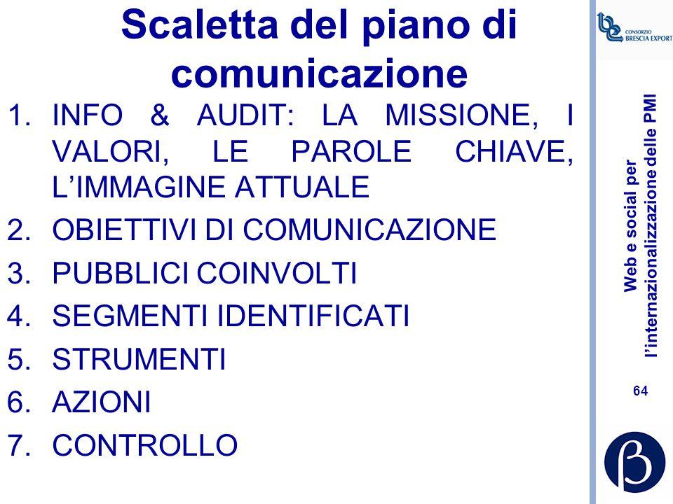 Scaletta del piano di comunicazione