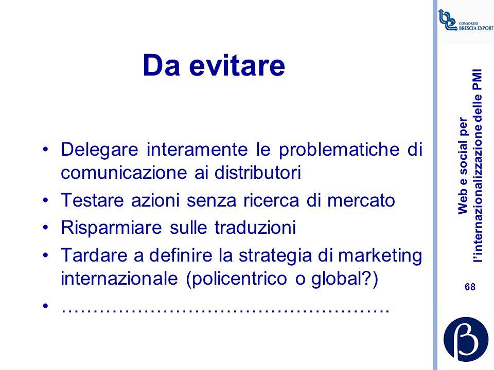 Da evitare Delegare interamente le problematiche di comunicazione ai distributori. Testare azioni senza ricerca di mercato.