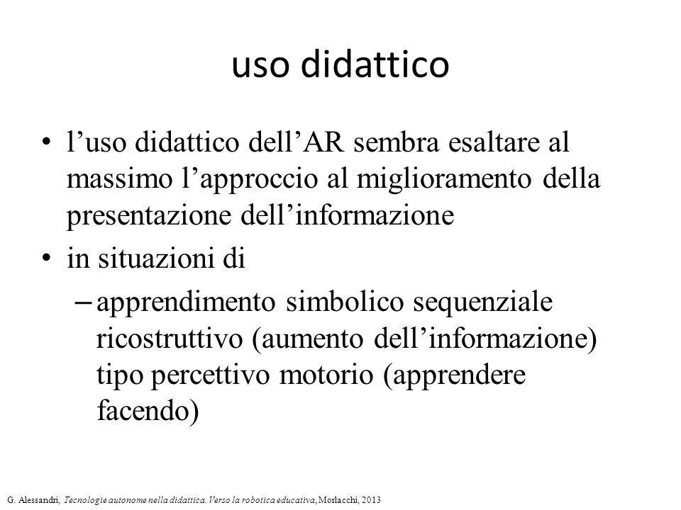uso didattico l'uso didattico dell'AR sembra esaltare al massimo l'approccio al miglioramento della presentazione dell'informazione.