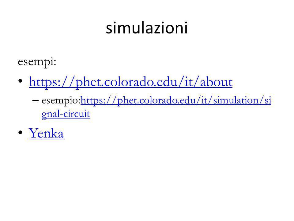 simulazioni https://phet.colorado.edu/it/about Yenka esempi: